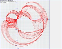 Polar Attractor